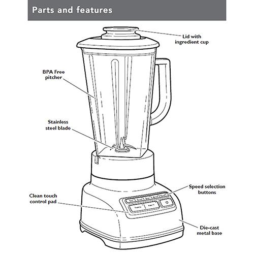 KitchenAid 5 Speed Stand Blender Crystal Blue (5KSB1585BCL)