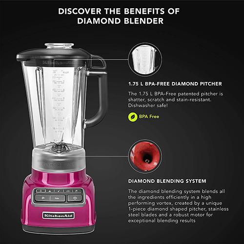 KitchenAid 5-Speed Stand Blender Rasberry Ice (5KSB1585DRI)